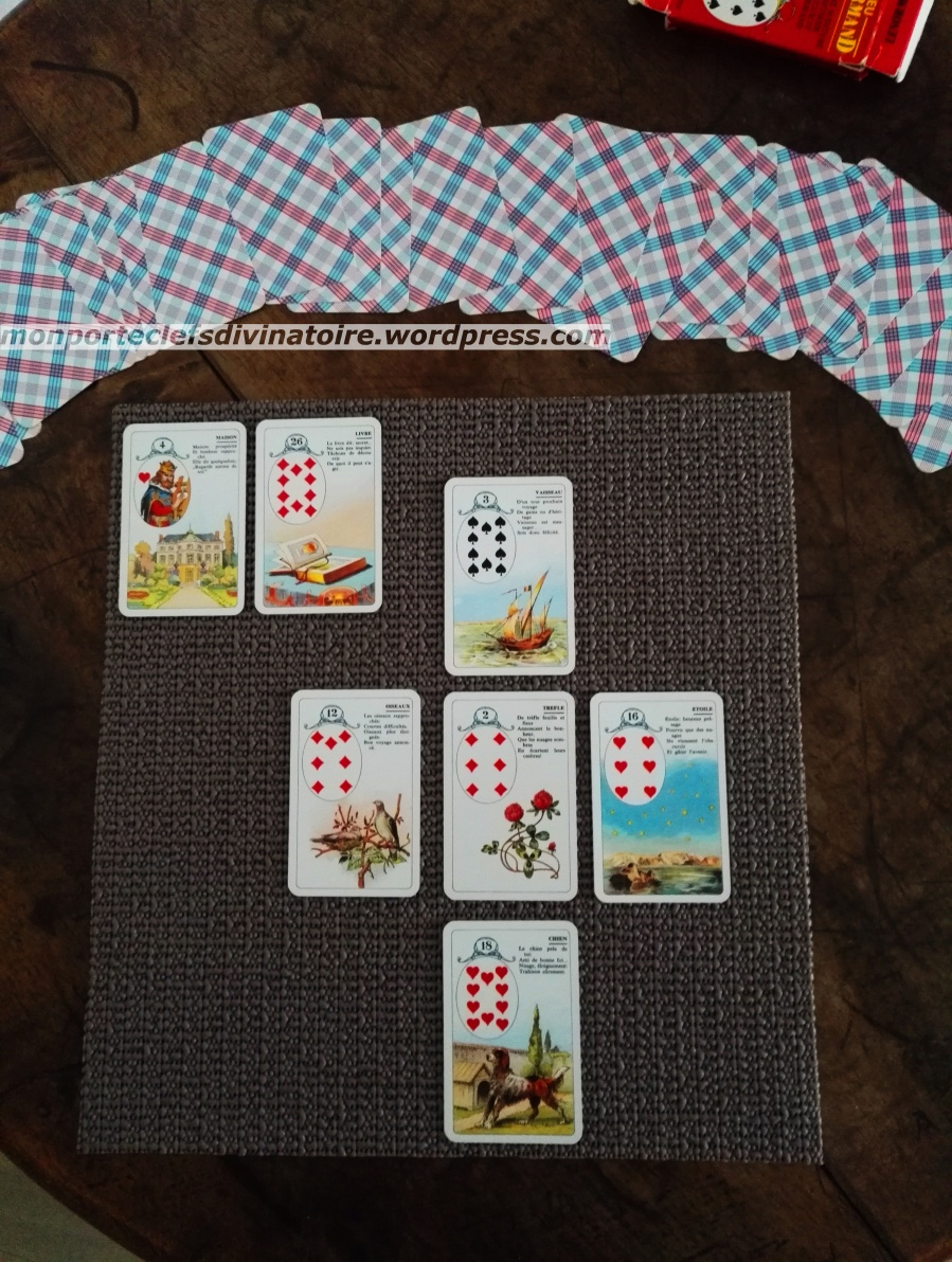 Interpr tation tirage du jour d velopp avec le petit lenormand mon porte clefs divinatoire - Tirage en coupe 52 cartes ...